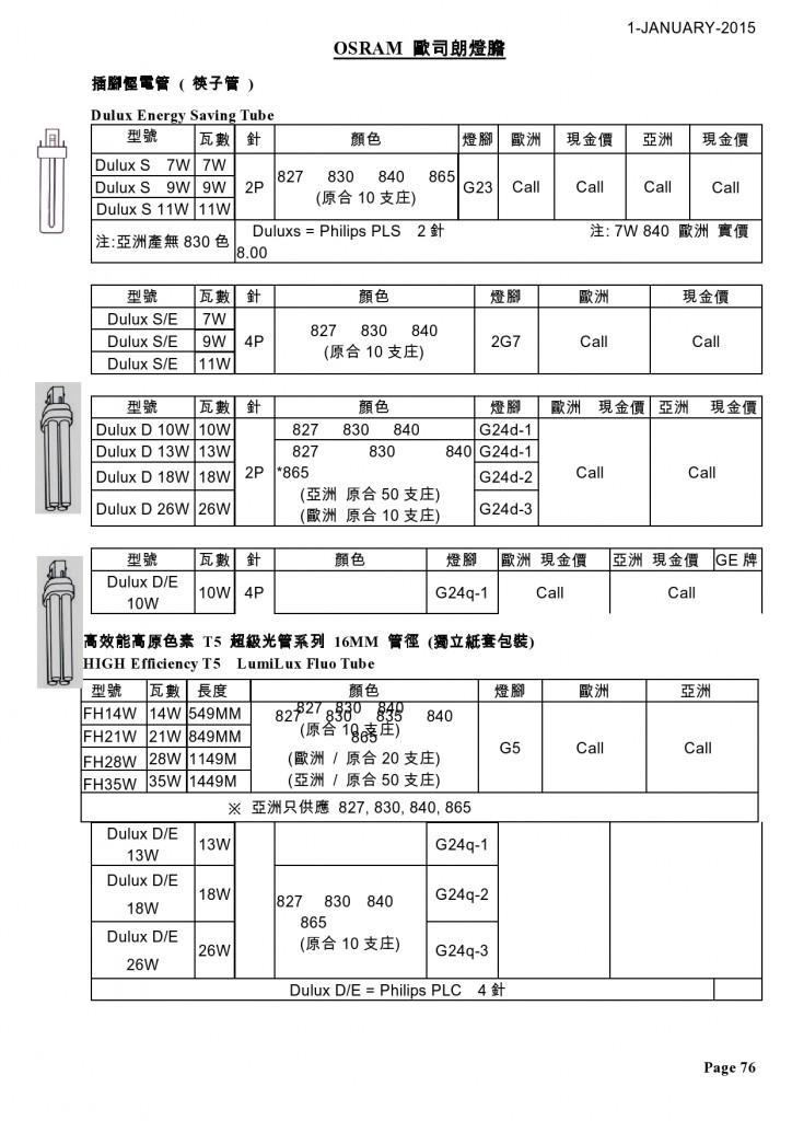 P76 - Osram 歐司朗插腳慳電管,T5光管-page0001