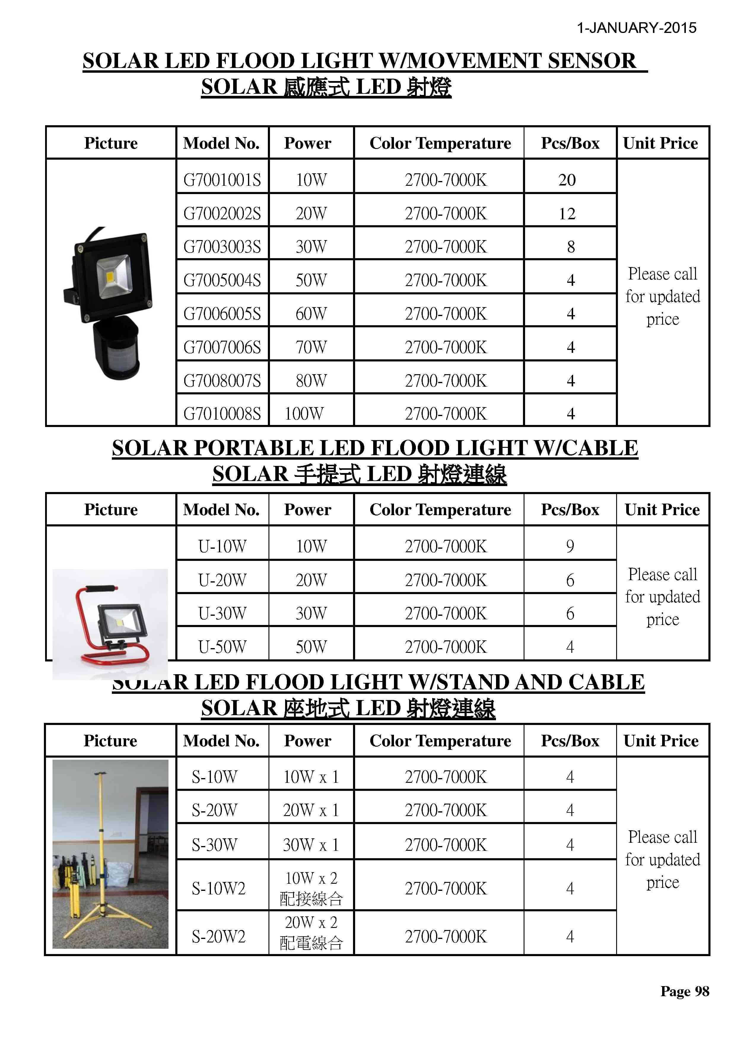 P98 - SOLAR 感應式LED射燈1