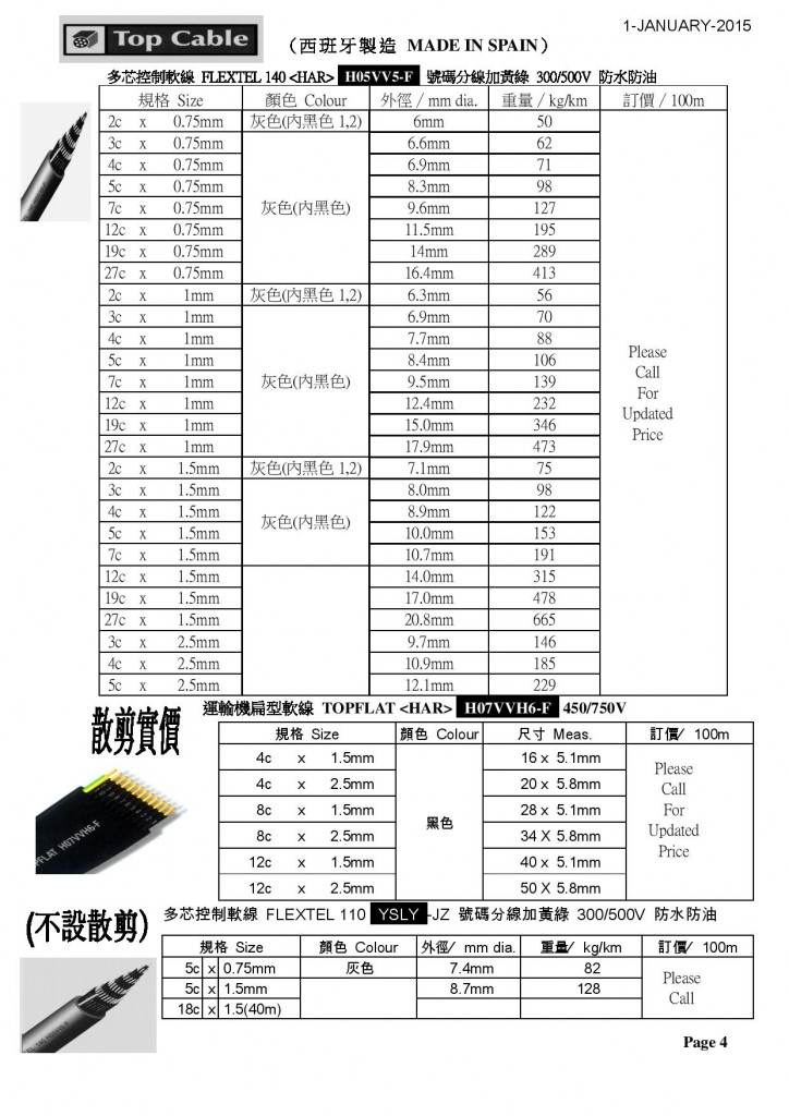 P4 - Top-Cable-page-001