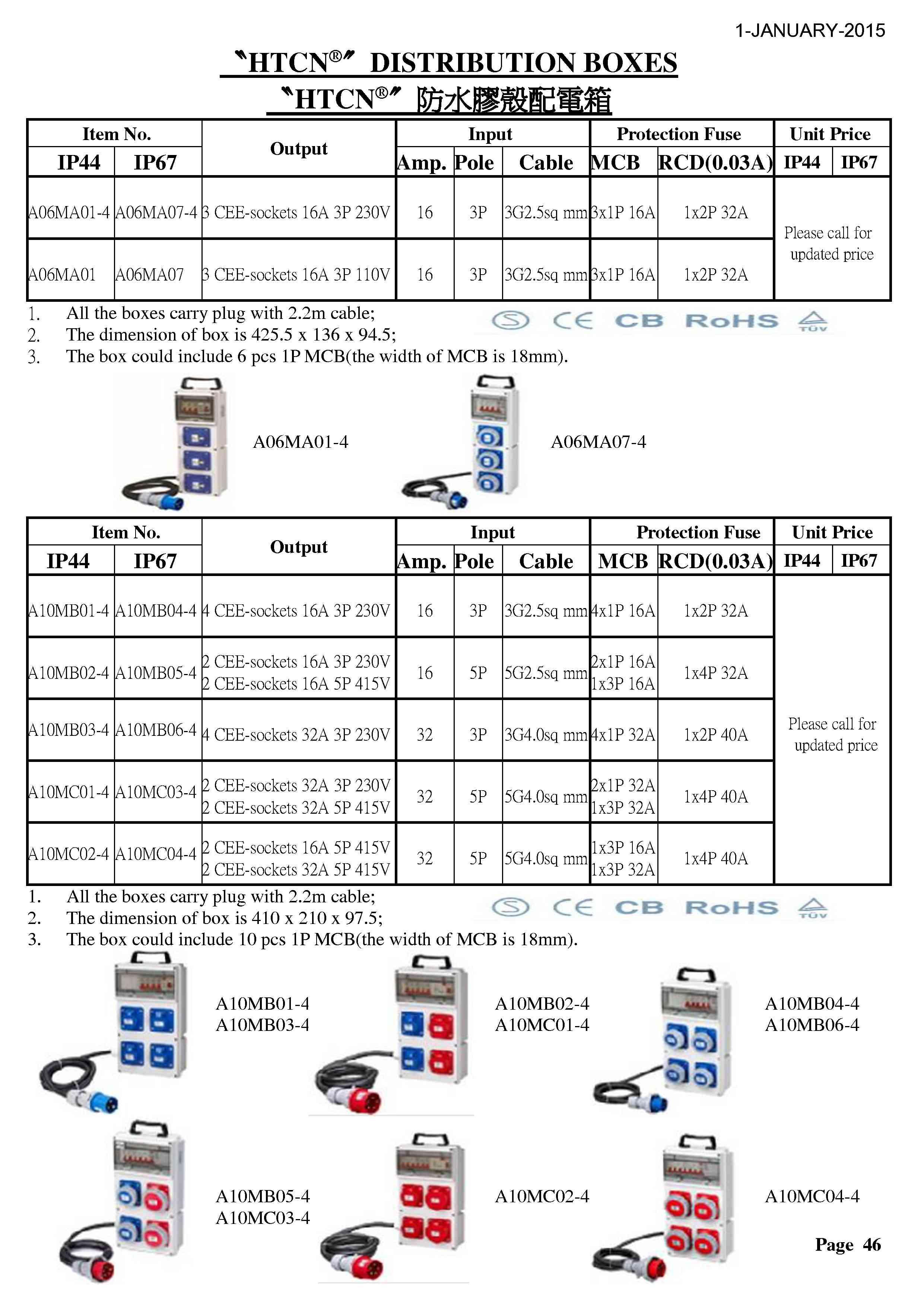 P46 - HTCN牌防水膠殼配電箱1