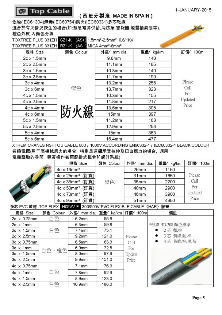 P5 - Top-Cable-page-001