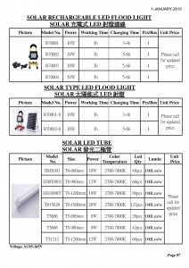 P97 - SOLAR 充電式LED射燈連線1